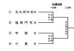 【組み合わせ】第33回秋季大会支部予選(兼)九州大会支部予選