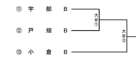 【組み合わせ】第50回日本少年野球春季全国大会北九州支部予選