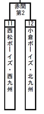 【組み合わせ】第35回日本少年野球九州大会