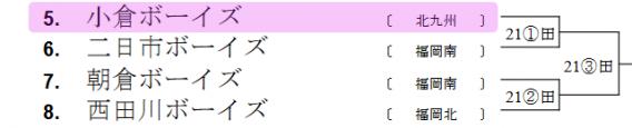 【組み合わせ】第17回日本少年野球ふくやカップ争奪野球振興大会