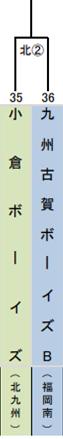 【組み合わせ】第37回日本少年野球 山鹿選手権大会in福岡